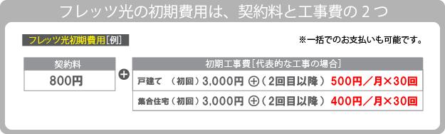 フレッツ光の初期費用例、契約料800円+初期工事費24,000円です。初期工事費割引を適用することにより、工事費は20,000円割引されます。
